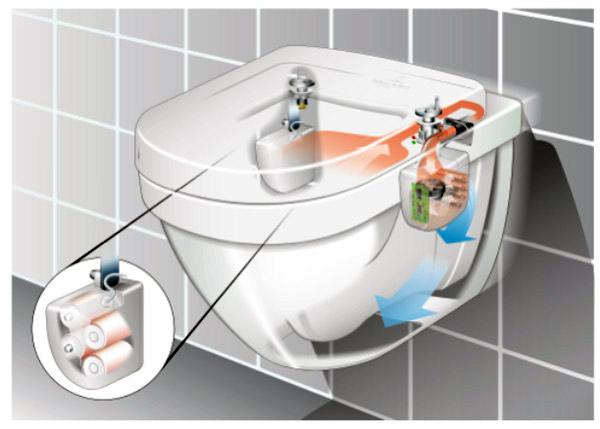 Purair di villeroy & boch: un innovativo sistema applicato nel wc